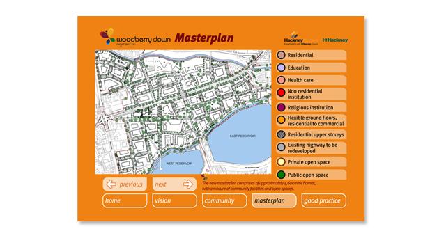 Interactive Touch Screen Presentation